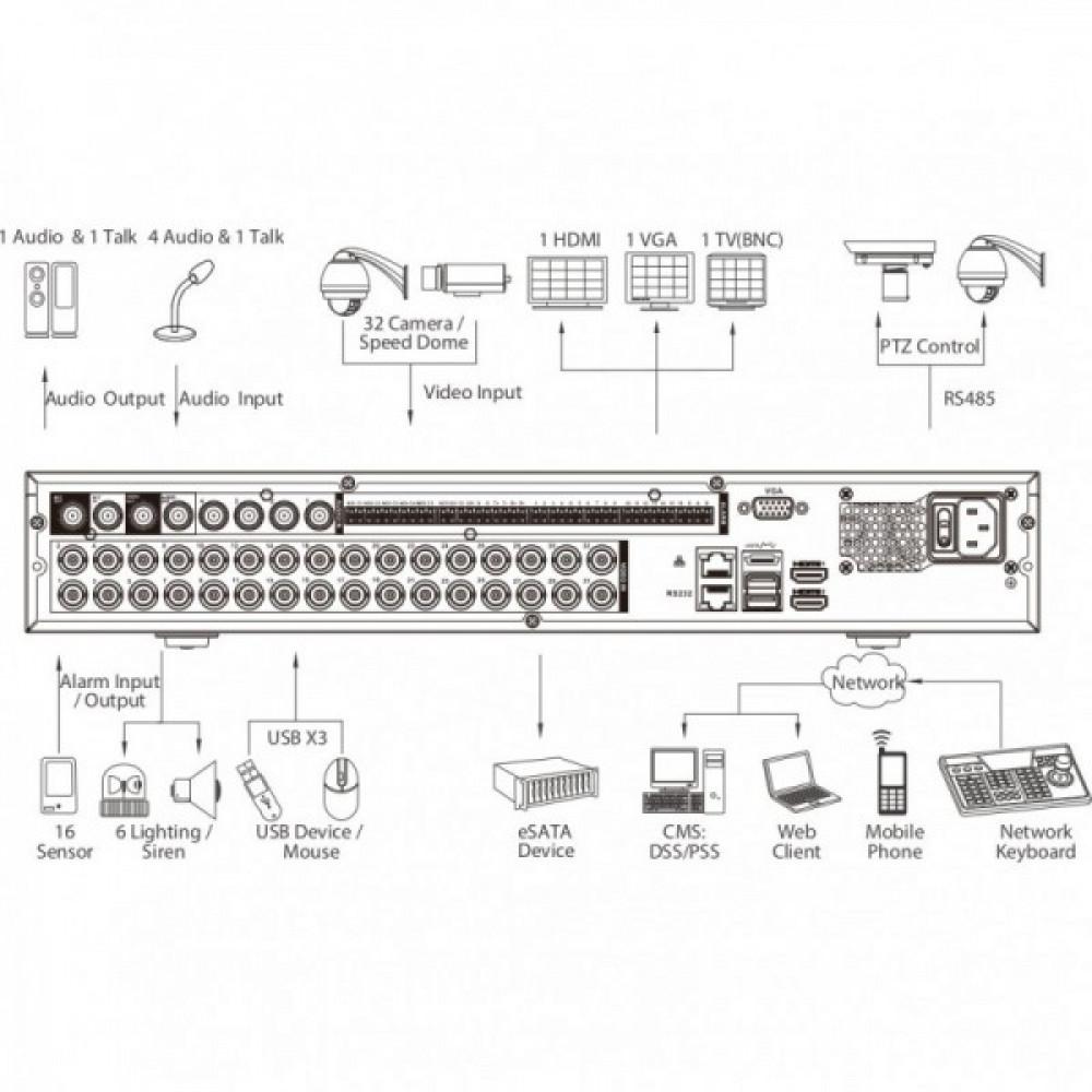 Гібридний відеореєстратор Dahua DH-XVR5432L