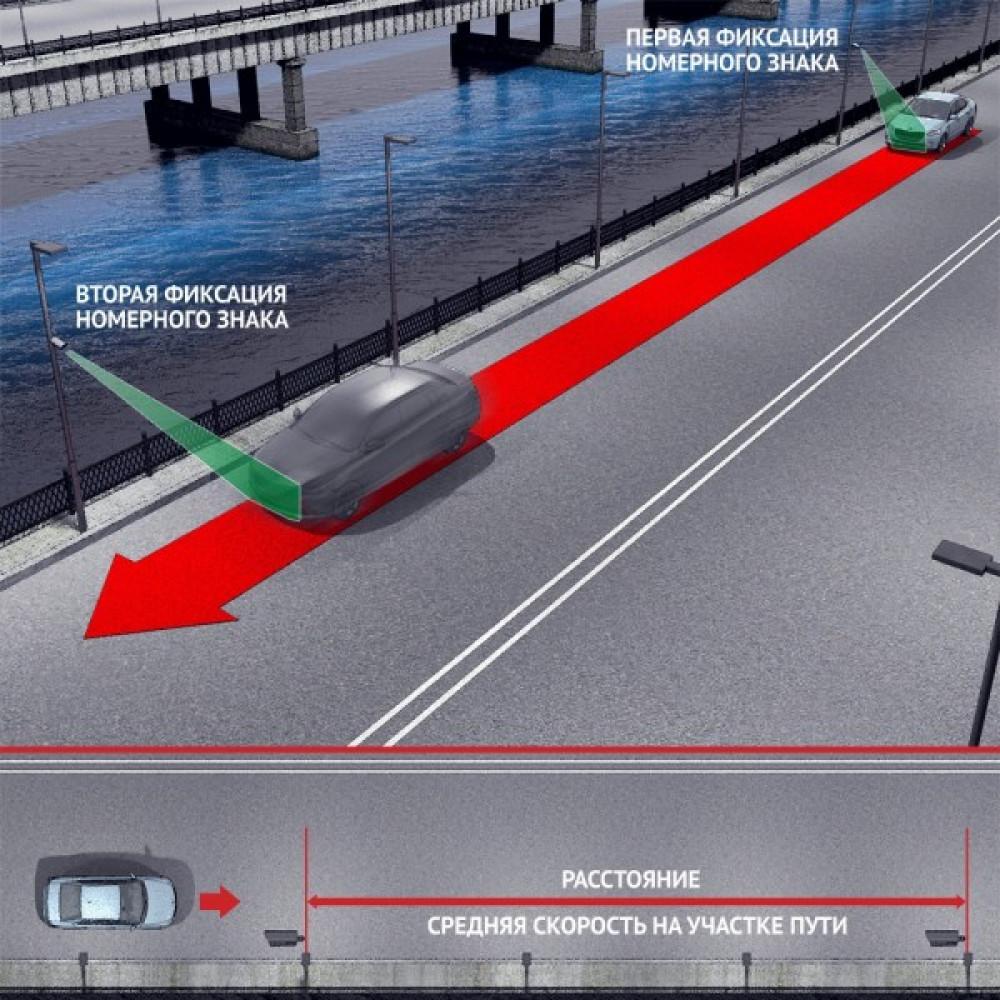 Модуль TRASSIR AvgSpeed вимірювання і контролю середньої швидкості на ділянці дороги